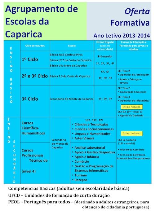 oferta formativa 2013/2014