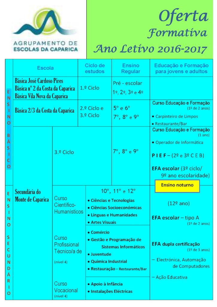 Oferta Educativa AEC 2016 2017